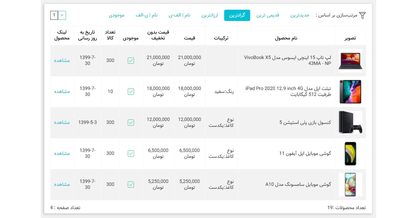 نمایش محصولات در لیست قیمت